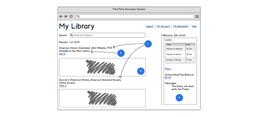 Open Source Discovery Systems - Ex Libris Developer Network